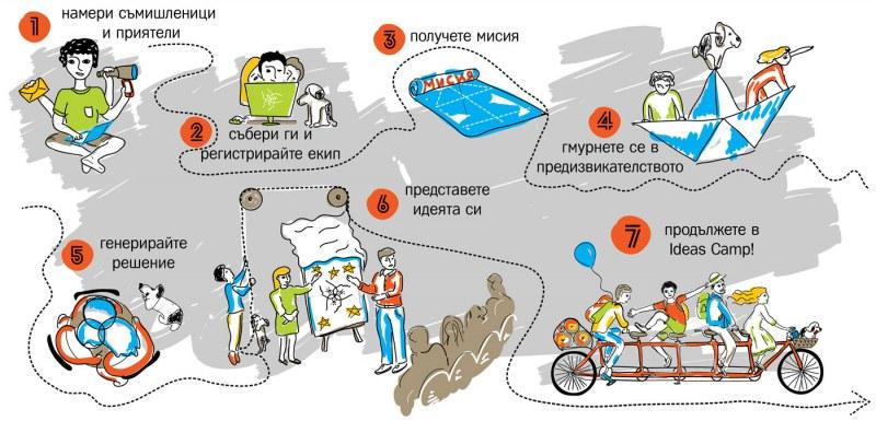 Предизвикателства за малки и големи в селата Дряново и Манастир