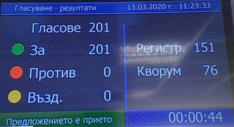 Обявиха извънредно положение в България